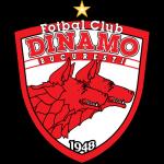 Dinamo Bucure?ti