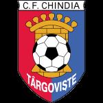 chindia-targoviste